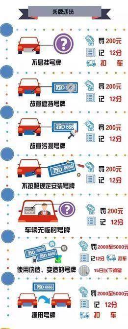 交通违法,交通违法处罚,交通违章,交通违法处罚,违章查询网
