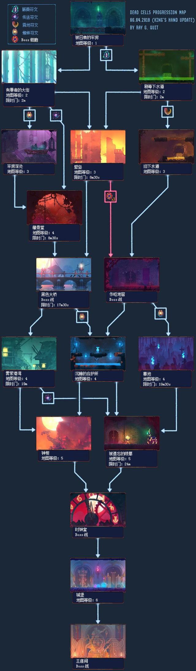 死亡细胞手游免费版下载-死亡细胞中文版下载