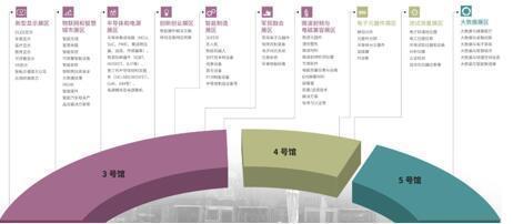 2018中国(成都)电子信息博览会7月来袭 领略未来科技