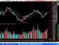 我要学炒股股票入门视频讲座06成交量均线-新闻视频-搜狐视频