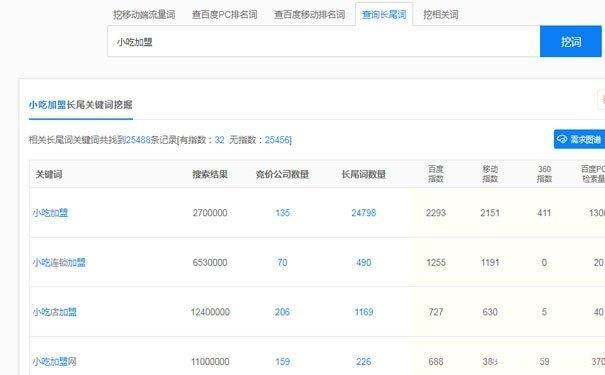 石家庄网站制作公司,石家庄网络推广,石家庄网络服务公司