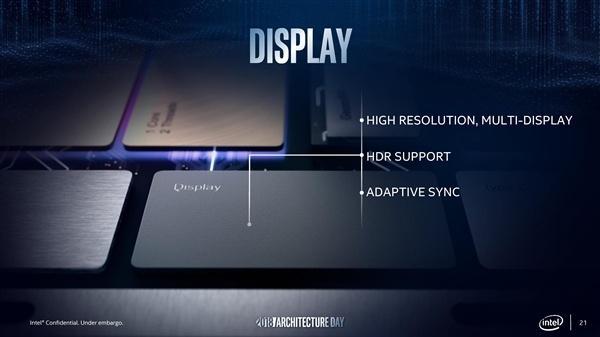 英特尔11代核显公布:性能追平AMD锐龙APU