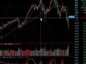 怎样学习股票 股票知识学习网 股票投资学习网-教育-高清视频-...