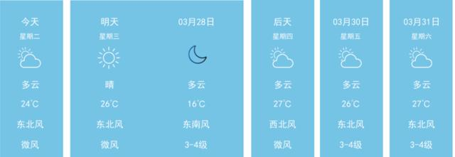 【厦门】明天(3/28) 晴 微风 空气质量优