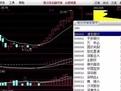 股票入门基础知识炒股教程股票教学-财经-高清视频-爱奇艺