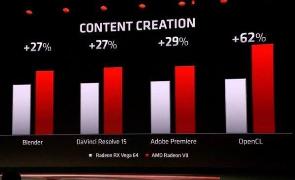 真龙到来 AMD发布7nm CPU和GPU AMD 第11张