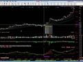 炒股入门知识视频 如何科学的买股 新手怎么炒股票-原创-..._爱...