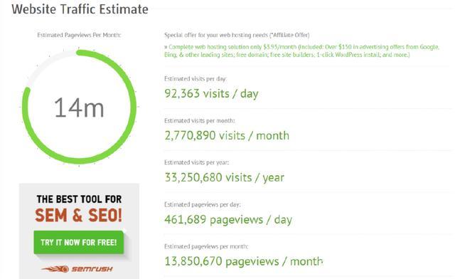 案例分析:月入2万美金的亚马逊联盟网站究竟是如何做到的?