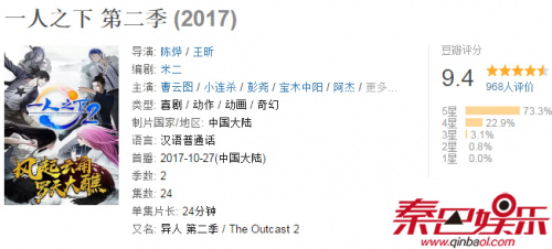 一人之下第二季第五集张楚岚阳五雷真相 剧情介绍