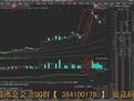 炒股新手入门 股市趋势技术分析 开盘时间-财经-高清视频-爱奇艺