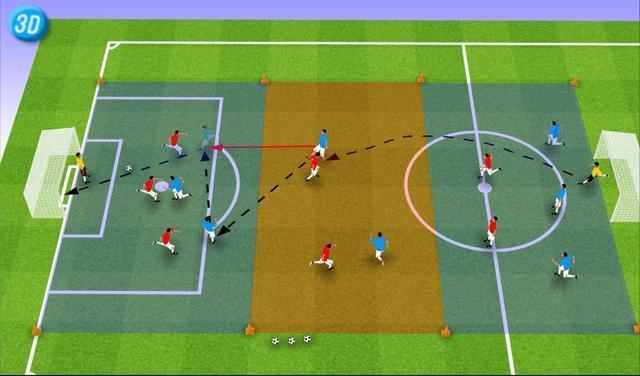 「维维足球教案」技战术配合基础练习教学