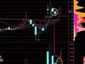 股票入门视频教程:通达信软件讲解(一)_腾讯视频