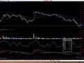 股票入门基础知识视频教程—我要学炒股2015— 07—在线播放...