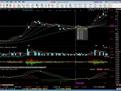 模拟炒股软件 如何判断个股的买点 怎么炒股票入门-教育-..._爱...