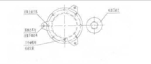 SP液下渣浆泵支架部分安装