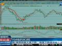 股市聊聊吧 12-6-8 均线的扣抵-原创视频-搜狐视频