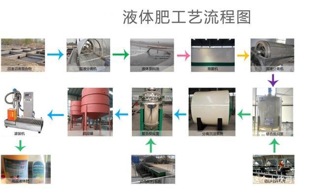 液体冲施肥生产工艺