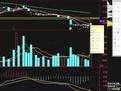股票入门全套视频合集!_腾讯视频