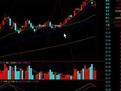 股票市场入门学习 股票入门学习网站-原创-高清视频-爱奇艺