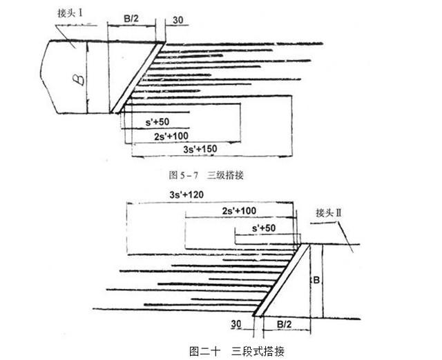 钢芯皮带接头硫化技术详解