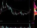 从零开始学习股票知识(炒股入门教程)-财经-高清视频-爱奇艺