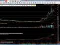 炒股入门知识txt 黄金分割线的使用 如何炒股票新手入门_土豆视频